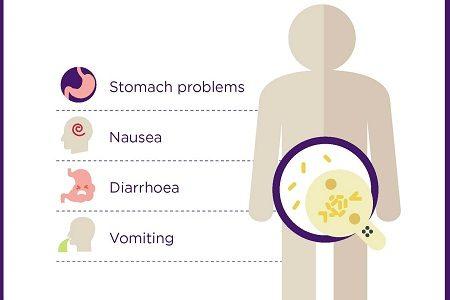 Side effects of kratom